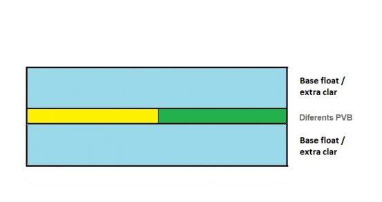 Entroncaments PVB - Entroncaments PVB